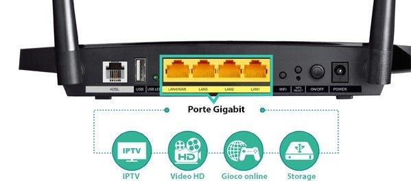 Acquisto o noleggio modem? TD-W8970 è la risposta