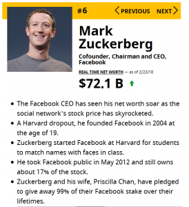Mark Zuckerberg Forbes